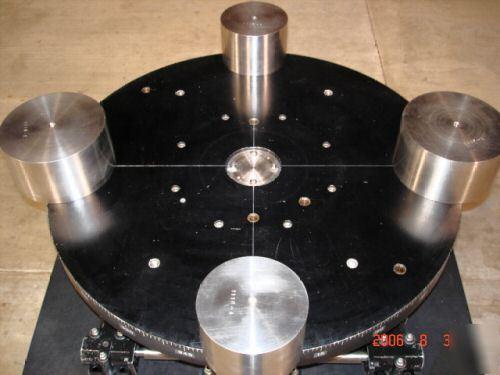 Chamberlain Pmk Viii Mass Properties Measuring Machine